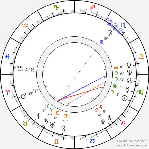 Mariana Kourakou birth chart, biography, wikipedia 2018, 2019
