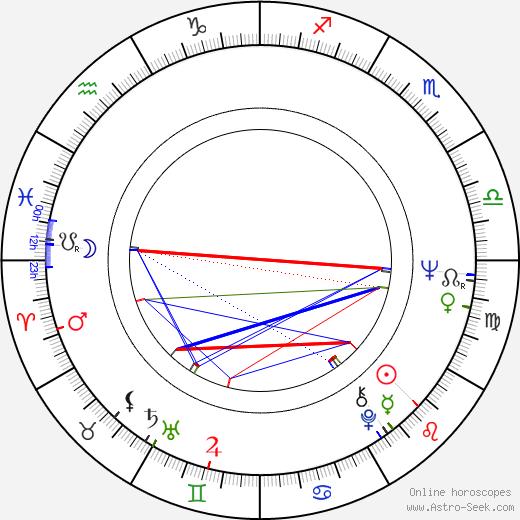 Monika Hildebrand tema natale, oroscopo, Monika Hildebrand oroscopi gratuiti, astrologia
