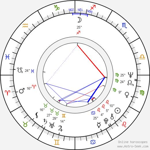Stephen V. Ardia birth chart, biography, wikipedia 2020, 2021