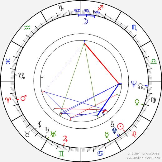 Stephen V. Ardia birth chart, Stephen V. Ardia astro natal horoscope, astrology