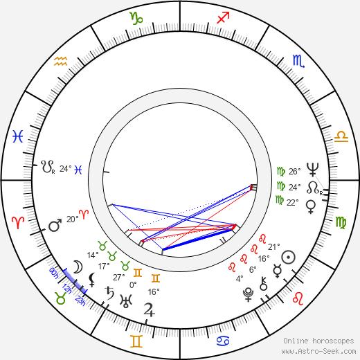 Timo Bergholm birth chart, biography, wikipedia 2019, 2020