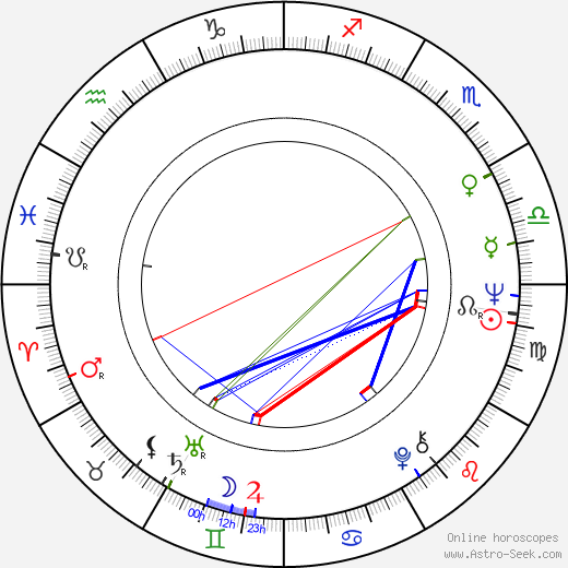 Albert Delpy astro natal birth chart, Albert Delpy horoscope, astrology