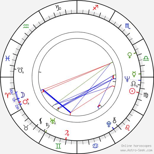 Кристофер Коннелли Christopher Connelly день рождения гороскоп, Christopher Connelly Натальная карта онлайн