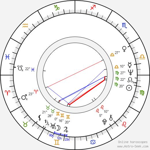 David Clayton-Thomas birth chart, biography, wikipedia 2019, 2020