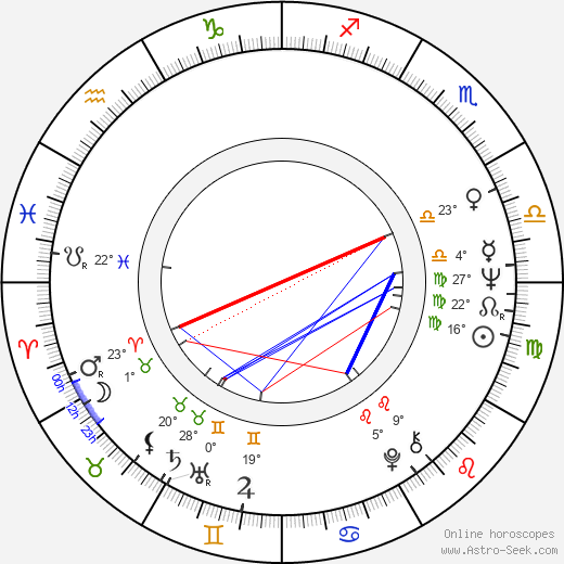 Dennis Ritchie birth chart, biography, wikipedia 2019, 2020