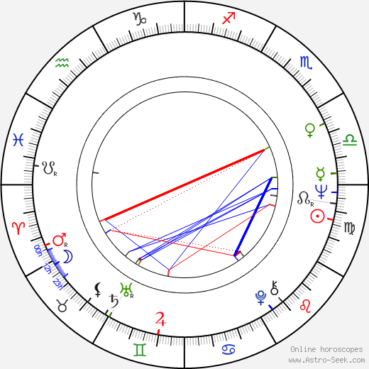 Dennis Ritchie astro natal birth chart, Dennis Ritchie horoscope, astrology