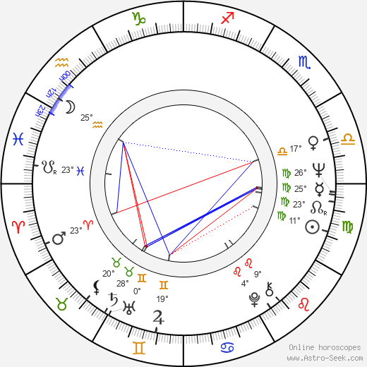 Esko Linnavalli birth chart, biography, wikipedia 2018, 2019