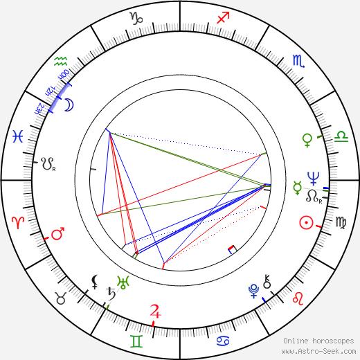 Esko Linnavalli astro natal birth chart, Esko Linnavalli horoscope, astrology