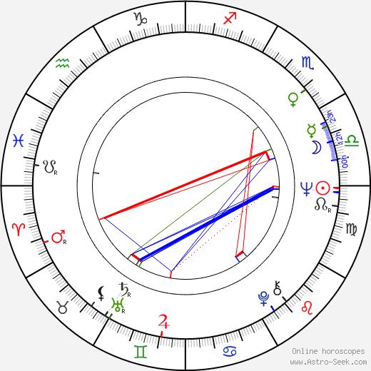 Fabienne Dali astro natal birth chart, Fabienne Dali horoscope, astrology