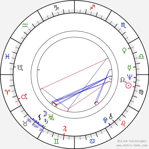 Garri Bardin tema natale, oroscopo, Garri Bardin oroscopi gratuiti, astrologia