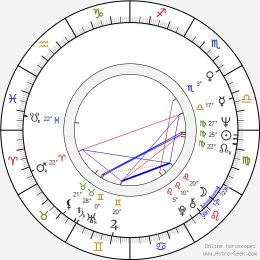 Gerry Bamman birth chart, biography, wikipedia 2020, 2021