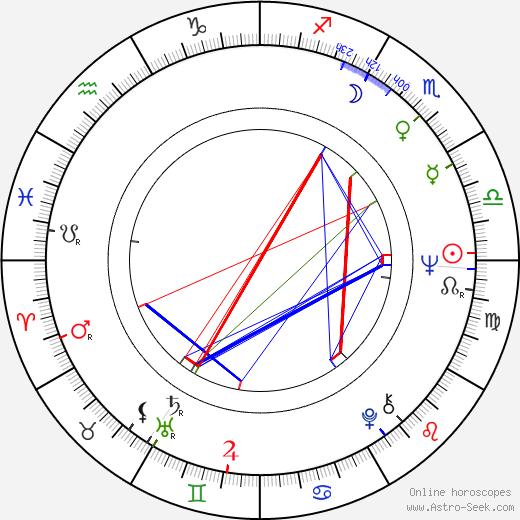 Hans Kristensen tema natale, oroscopo, Hans Kristensen oroscopi gratuiti, astrologia