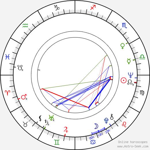 Maciej Z. Bordowicz birth chart, Maciej Z. Bordowicz astro natal horoscope, astrology