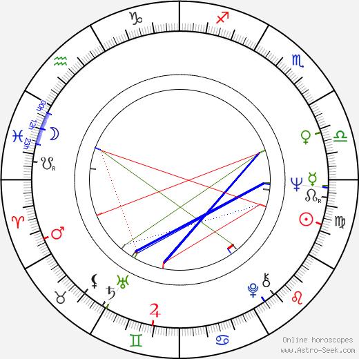 Moribi Murano tema natale, oroscopo, Moribi Murano oroscopi gratuiti, astrologia