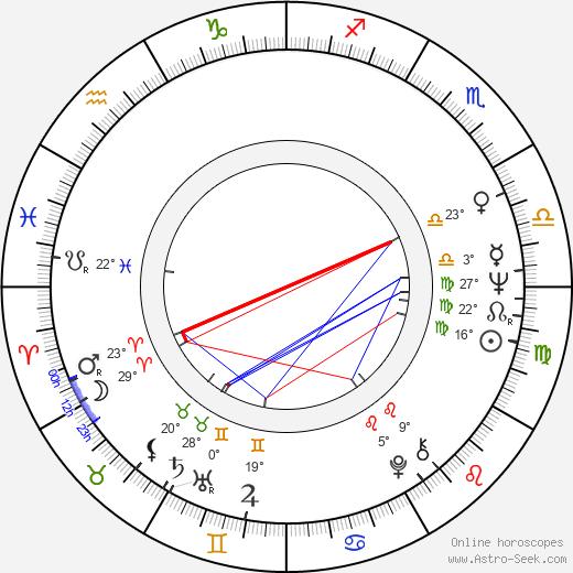 Otis Redding birth chart, biography, wikipedia 2018, 2019