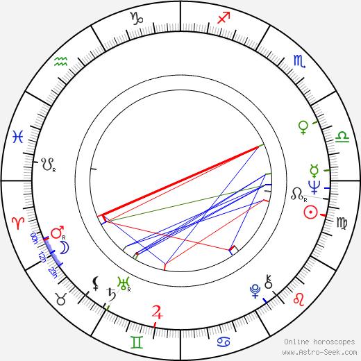 Otis Redding astro natal birth chart, Otis Redding horoscope, astrology