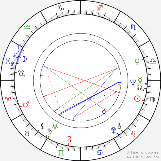 Pavel Ždichynec astro natal birth chart, Pavel Ždichynec horoscope, astrology