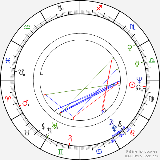Phil Meheux tema natale, oroscopo, Phil Meheux oroscopi gratuiti, astrologia