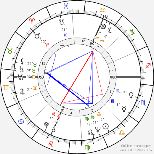 Rich Reese birth chart, biography, wikipedia 2020, 2021