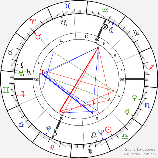 Rich Reese birth chart, Rich Reese astro natal horoscope, astrology