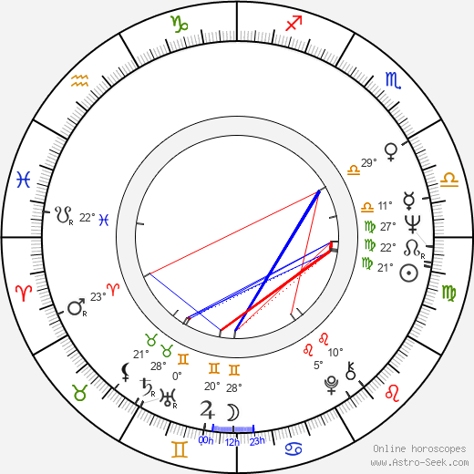 Sergey Dreyden birth chart, biography, wikipedia 2019, 2020
