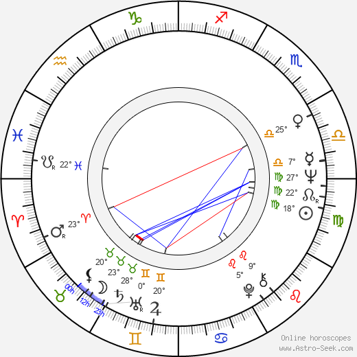 Tamara Brooks birth chart, biography, wikipedia 2018, 2019