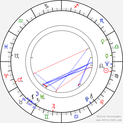 Tamara Brooks astro natal birth chart, Tamara Brooks horoscope, astrology