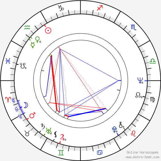 Bogdan Wisniewski astro natal birth chart, Bogdan Wisniewski horoscope, astrology