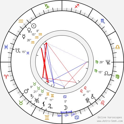 Claudine Longet birth chart, biography, wikipedia 2019, 2020