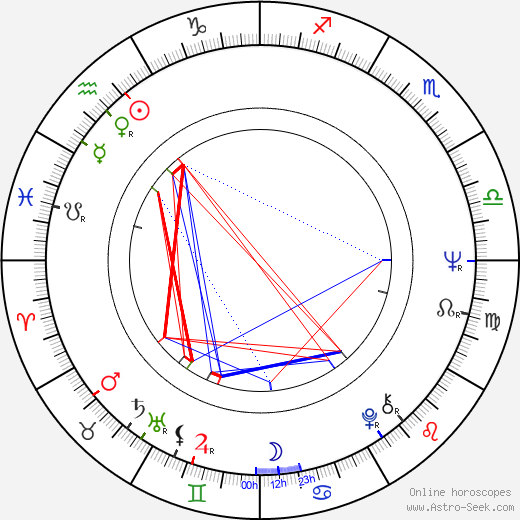 Claudine Longet astro natal birth chart, Claudine Longet horoscope, astrology