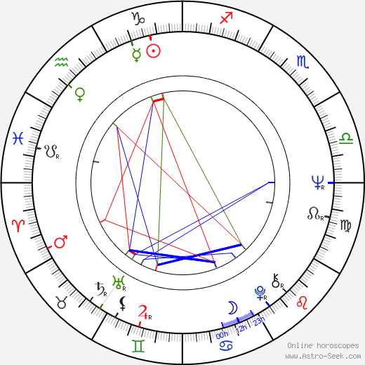 Danièle Thompson astro natal birth chart, Danièle Thompson horoscope, astrology