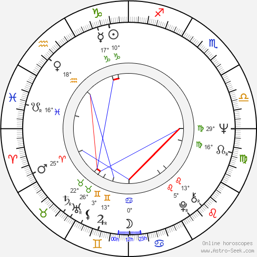 Dorothy Tristan birth chart, biography, wikipedia 2019, 2020