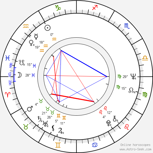 Eusébio birth chart, biography, wikipedia 2019, 2020