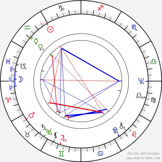 Eusébio astro natal birth chart, Eusébio horoscope, astrology