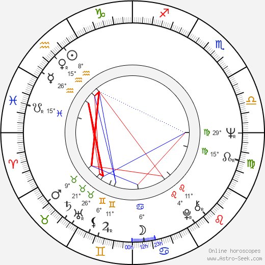 Ismael 'East' Carlo birth chart, biography, wikipedia 2020, 2021