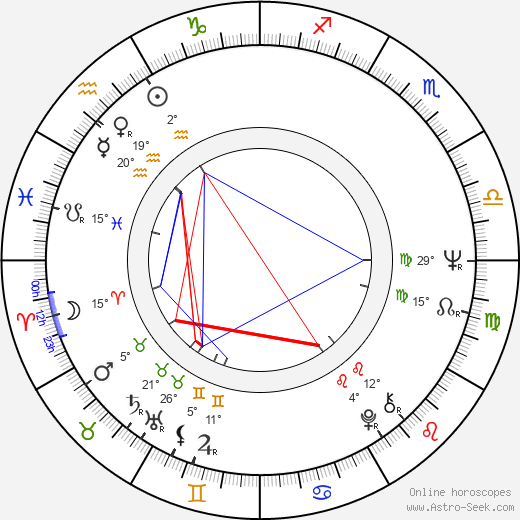 Jaime Humberto Hermosillo birth chart, biography, wikipedia 2020, 2021