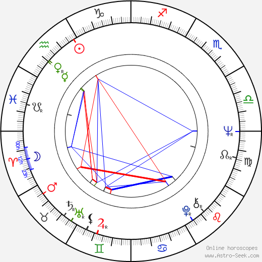 Jaime Humberto Hermosillo birth chart, Jaime Humberto Hermosillo astro natal horoscope, astrology