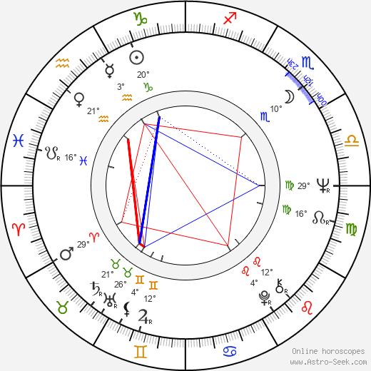 Joel Zwick birth chart, biography, wikipedia 2020, 2021