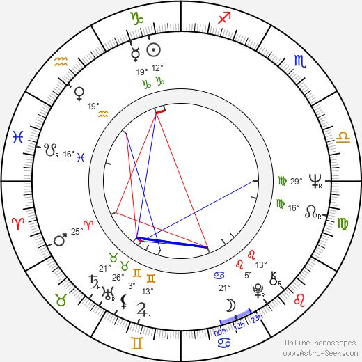 John Thaw birth chart, biography, wikipedia 2019, 2020