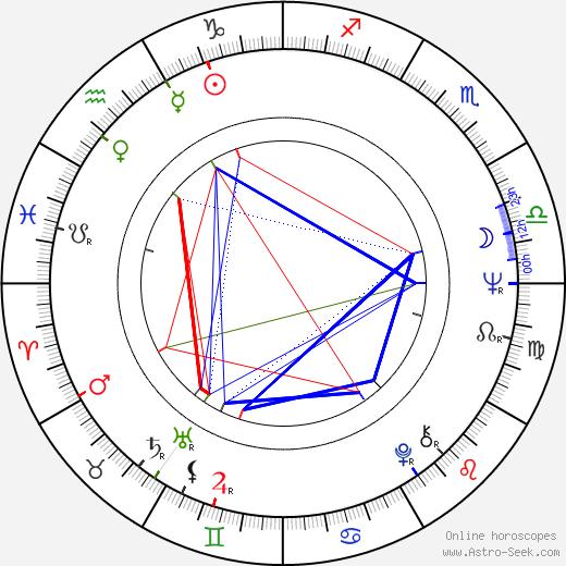 Кей Кэллан K Callan день рождения гороскоп, K Callan Натальная карта онлайн