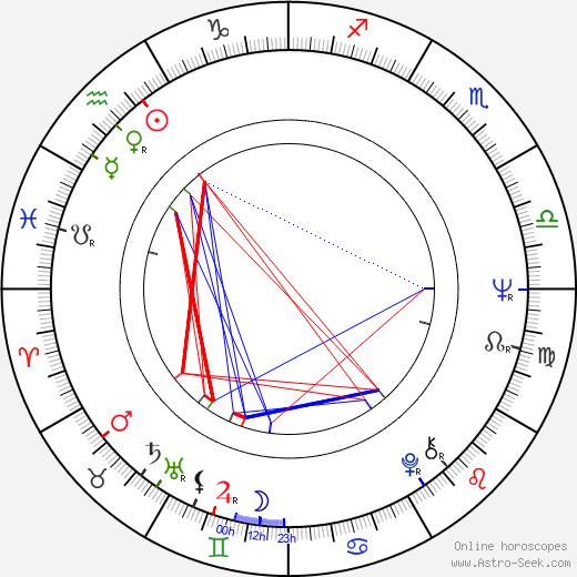 Marja-Liisa Nisula astro natal birth chart, Marja-Liisa Nisula horoscope, astrology