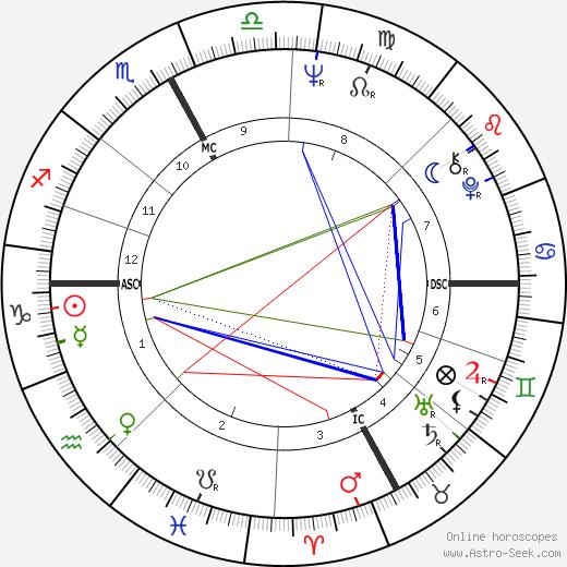 Maurizio Pollini astro natal birth chart, Maurizio Pollini horoscope, astrology