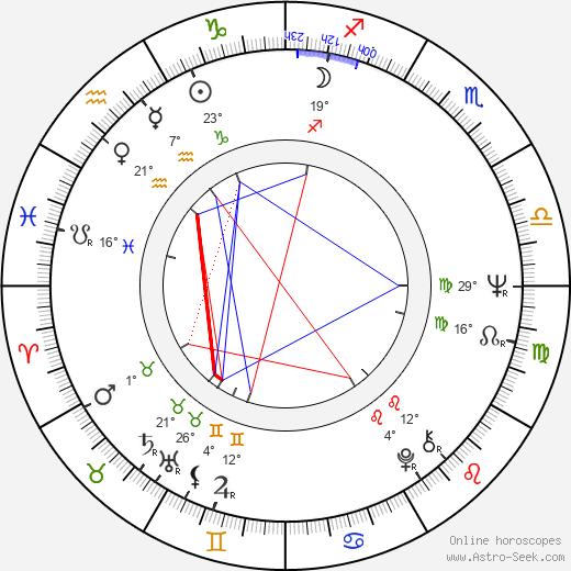 Michael Gwisdek birth chart, biography, wikipedia 2020, 2021