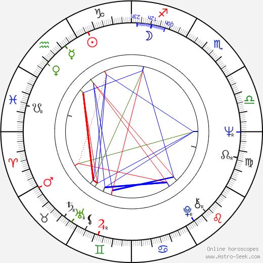 Michael Gwisdek birth chart, Michael Gwisdek astro natal horoscope, astrology