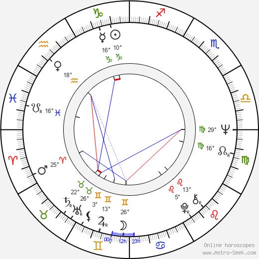 Michael Maurer birth chart, biography, wikipedia 2020, 2021