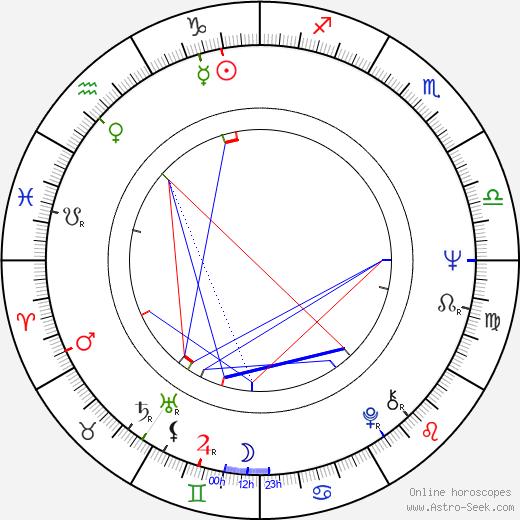 Michael Maurer birth chart, Michael Maurer astro natal horoscope, astrology