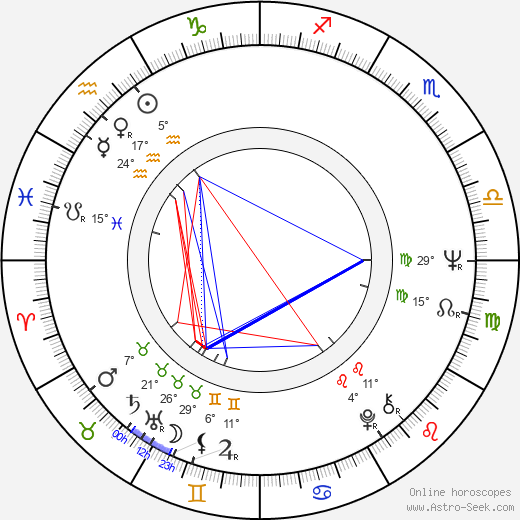 Pertti Väänänen birth chart, biography, wikipedia 2019, 2020