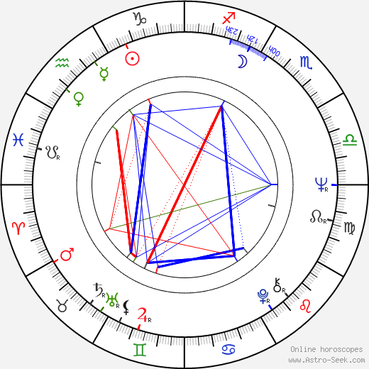 Petr Brožek astro natal birth chart, Petr Brožek horoscope, astrology
