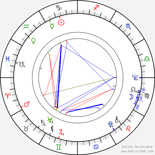 Petr Šporcl astro natal birth chart, Petr Šporcl horoscope, astrology