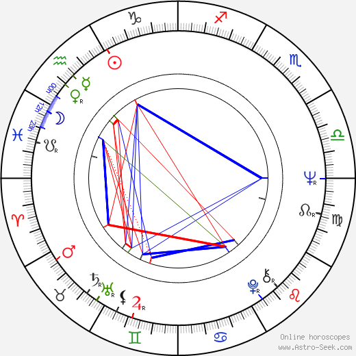 Reiner Schöne birth chart, Reiner Schöne astro natal horoscope, astrology